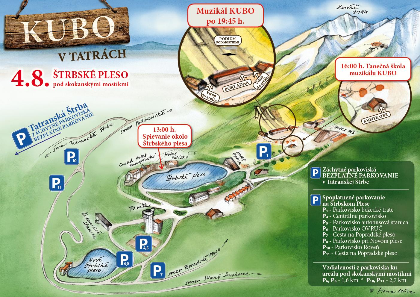 picture KUBO v Tatrách