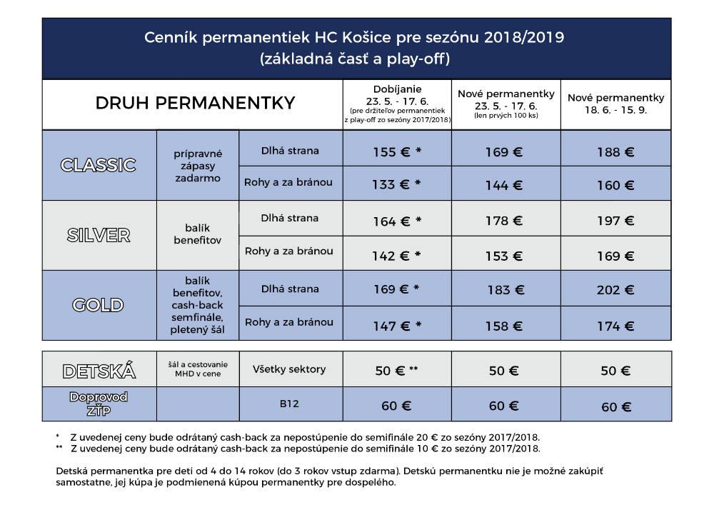 picture Permanentka HC Košice sezóna 2018/2019