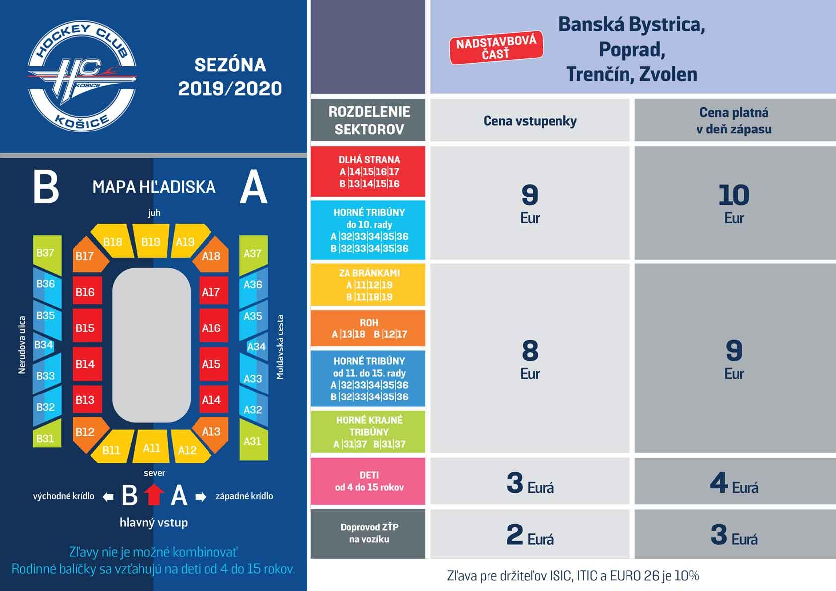 picture 1. Nadstavbové kolo HC Košice - HK Poprad
